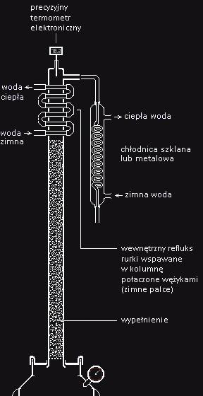 Refluks Wewn�trzny.